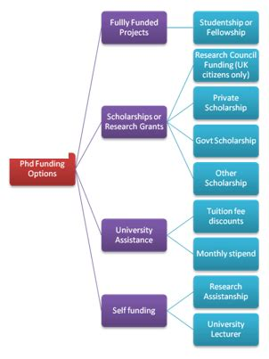 How to write a 1 page research proposal